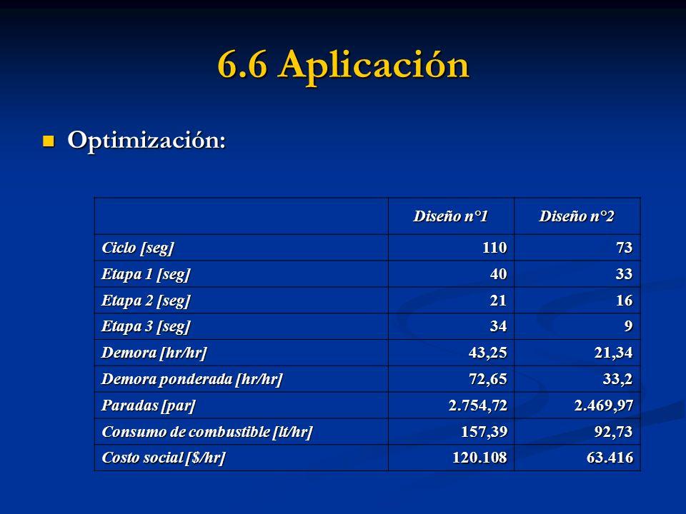 6.6 Aplicación Optimización: Diseño n°1 Diseño n°2 Ciclo [seg] 110 73